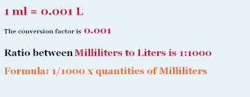 100 milliliters to liters milliliters to liters conversion chart