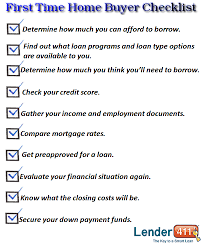 Checklist For First Time Home Buyers Read The Full Article Here