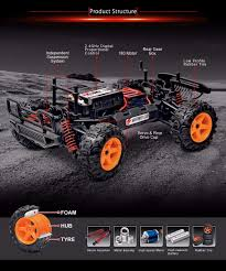SUBOTECH BG1511 1:22 Off-road RC Racing Truck - RTR -$0 Online ... Mannys Rc Drag Truck Youtube 1 24 24ghz 4wd Off Road Electric Monster Bg1510b High Exceed Brushless Pro 24ghz Rtr Racing Madness 10 Track Styles Big Squid Car Hsp 94188 Rc 110 Scale Models Gas Power Rc_cawallpaper_26jpg 161200 Cars Pinterest Pin By Lynn Driskell On Offroad Race Trophy 169 With Coupon For Zd Zmt10 9106s Thunder Rampage Mt V3 15 2013 Cactus Classic Final Round Of Amain Results Action 18 Speed 4wd Remote Control 98 Best Racing Images Lace And 4x4 Trucks