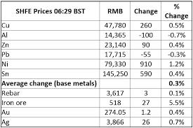 gold prices firmer as dollar slides the bullion desk