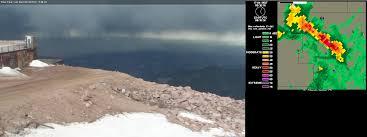 Breckenridge Weather Climate Breckenridge Colorado