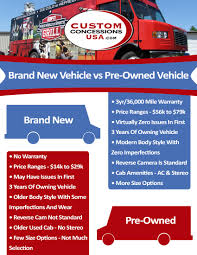 Brand New Food Truck Vehicle Vs Pre-Owned Vehicle | Custom Concessions Eggo Waffle Food Truck Palm Coast Premier Trucks The 10 Most Popular Food Trucks In America 2018 Winnipeg Guide Peg City Grub Tourism Whats A Truck Washington Post Johnnyroetsftairnewodtruckforsale Vintage For Sale Cversion And Restoration Home Company Cp0165230 Cart Trailer Mobile Custom Icecream Auntie Annes United States Brand New Vehicle Vs Preowned Ccessions