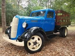 100 Texas Trucks 1936 Dodge LE31 Truck TEXAS TRUCKS CLASSICS