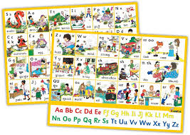 Jolly Phonics Letter Sound Wall Charts – Jolly Learning