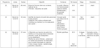 la santé publique et les formations d infirmières et cadres de