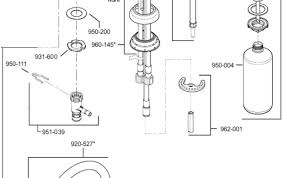 Pegasus Faucet Cartridge Removal by Shower Valve Types Brasscraft Mixet Mxt07 412 In Hotcold