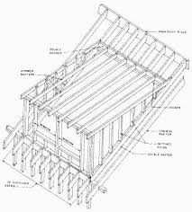 Shed Dormer Plans by 33 Best Drawings Images On Architecture Shed Dormer