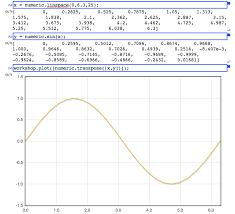 Javascript Math Ceil 0 by Numeric Javascript Documentation