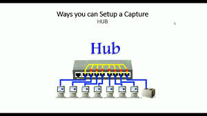 How To Do A Basic VoIP Capture - YouTube Getting Rid Of Voip Jitter How To Update Your Sound An Empirical Evaluation Playout Buffer Dimensioning In Performance Various Codecs Related Variation Location Based Wimax Network For Qos With Optimal Influence The Jitter Buffer On Quality Service Netbeez Test Tutorial Youtube Scte New Jersey Chapter 91307 Ppt Download Qos Requirements And Service Level Agreements Application Sla Project Presentation Analyzing Factors That Affect Call Use Cases Cyberpro By Nextcomputing