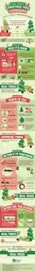 Christmas Tree Shops York Pa Hours by The Great Christmas Tree Showdown Infographic