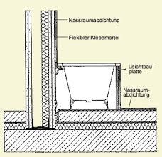badezimmer selbst bauen bäder im trockenbau system