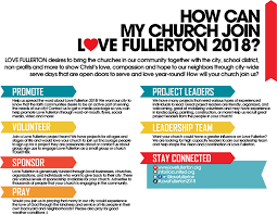 To Download As A PDF Click The Following Link Church Involvementpdf
