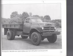 Book - Studebaker Trucks 1941-1946 Photo Archive, Diesel, Pickup ... Studebaker M16 Truck 1942 Picturesbring A Trailer Week 38 2016 1946 Other Models For Sale Near Cadillac Directory Index Ads1946 M5 Sale Classiccarscom Cc793532 Champion Photos Informations Articles Bestcarmagcom Event 2009 Achive Hot Rods June 29 Trucks Interchangeability Cabs Wikipedia 1954 1949 Pickup 73723 Mcg M1528 Pickup Truck Item H6866 Sold Octo