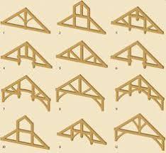 inspiring roof truss design pole construction pinterest roof