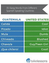 Slang Synonyms For Bathroom by Spanish Vocabulary Page 2 Of 3 Takelessons Blog
