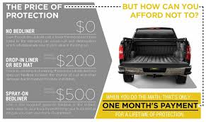 100 Pick Up Truck Bed Liners ADDING VALUE AND VIRTUAL INDESTRUCTIBILITY TO YOUR TRUCK COSTS LESS