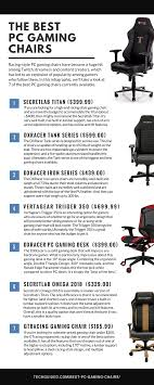 Best PC Gaming Chairs Top 10 Best Recling Office Chairs In 2019 Buying Guide Gaming Desk Chair Design Home Ipirations Desks For Of 30 2018 Our Of Reviews By Vs Which One To Choose The My Game Accsories Cool Every Gamer Should Have Autonomous Deals On Black Friday 14 Gear Patrol Amazoncom Top Racing Executive Swivel Massage