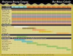 Wolavers Pumpkin Ale Calories by 2016 Craft Beer Release Calendars Kcsr The Kansas City Forum