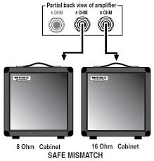 2x10 Bass Cabinet 8 Ohm by What Is The Best Way To Connect Speakers Or Cabinets U2013 Mesa