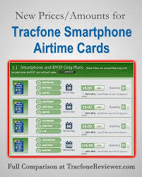 TracfoneReviewer New Prices Changes to Tracfone Smartphone Cards