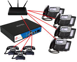 Considering IP PBX Phone Systems - Yeastar Philippines