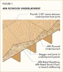 What Is Subfloor Plywood Thefloors Co