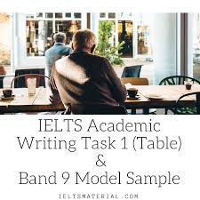 PDF A Review Of The IELTS Test Focus On Validity Reliability And
