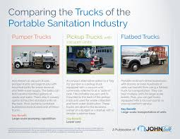 100 Used Vacuum Trucks INFOGRAPHIC Comparing The Of The Portable Sanitation