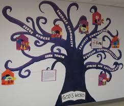 Kindergarten Pumpkin Patch Bulletin Board by 12 Ways To A Happy Classroom Apple Themed Bulletin Board