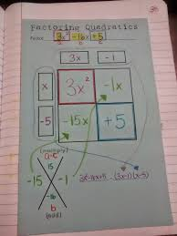 Online Algebra Tiles Factoring by Math U003d Love Algebra 2 Interactive Notebook Pages Galore