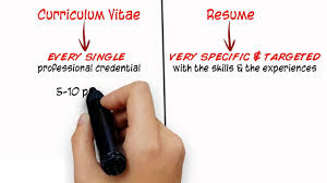 What Difference Between CV And Resume: Design And Structure Resume Vs Curriculum Vitae Cv Whats The Difference Definitions When To Use Which Between A Cv And And Exactly Zipjob Authorstream 1213 Cv Resume Difference Cazuelasphillycom What Is Infographic Examples Between A An Art Teachers Guide The Ppt Freelance Jobs In
