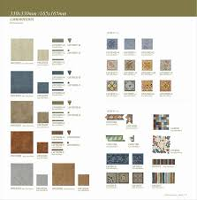 ceramic tiles market size industry report 2024 charming