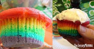 How To Make Rainbow Cupcakes A DIY Tutorial