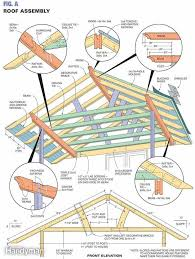 29 best shed plans images on pinterest free shed plans garden