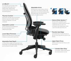 top best office chairs for back and neck pain with parisons design