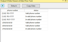 valid phone number validation of phone numbers from source file to fact table