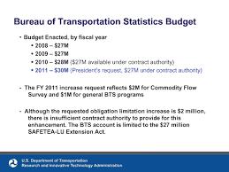 bureau 1m bureau of transportation statistics budget bureau of