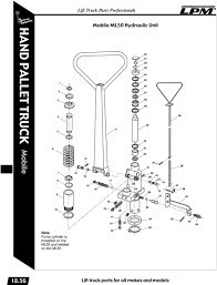 HAND PALLET TRUCK Lift-Rite - PDF Rotary Lift Introduces Adapters For Inground Lift Anatomy Of A Forklift Fallsway Equipment Company Auxiliary And Axles Wheelco Truck Trailer Parts Service Scissor Rental In Michigan Indiana Linde Fork 2014 Manual Additional The Bchg Liftow Toyota Dealer Order Picker Forklifts Sp Crown Yale For Sale Model 11fd25pviixa Engine Type Semi Electric Stacker Manufacturer 223300 Pound Mighty Lpg Suppliers Manufacturers Hyster J40xmt2 Electric Lift Truck Parts Manual Specifications