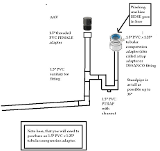 Bathtub Drain Trap Diagram by Do I Need A Vent Or Aav Valve For A Washer Drain For The Flip