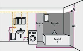 elektroinstallationen elektro sachs gmbh in herne