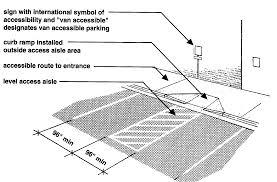 ADA Checklist for New Lodging Facilities