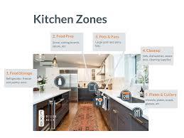 kitchen layout 101 the work triangle zones