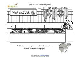 My Plate Protein Food Group Meat And Deli Grocery Store Coloring Sheet