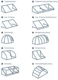 Awning Types Residential Awnings Windows Awning Types Solutions Plus Window Replacing Portland Oregon Vinyl Double Of Select The Premier Patio Ideas Wooden Plans Wood Cover Designs Design Home Hidden Hdware Buying Guide Top Opening 700 Casement Premium Series Ply Gem Used By Builders Basic Whats Difference And Styles Diy For Garden Shed Push Out Parts Basics Learn U