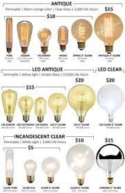 dimmable e27 led edison bulbs filament cob l retro globe