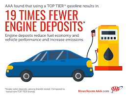 AAA: Not All Gasoline Created Equal | AAA NewsRoom Trucker Path Truck Stops Weigh Stations 286 Apk Download Amazoncom Fuel Pump For Pickup Chevy Chevrolet Silverado Gmc Business Cards Lovely Rv On The App Store Man Tgs V140318 Spintires Mudrunner Mod Your Guide To Adblue What Is It Who Needs And How Refill V060218 Road Life Publications Pocket Stop 0681365007882 Gdiesel A Breakthrough In Diesel Motor Trend Cversion Of Organic Waste Anaerobic Digester Biogas Into Cng Untitled