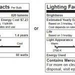 light bulb incandescent light bulb facts mike watson the vp of