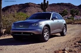 2008 Infiniti FX35 Review | RNR Automotive Blog Japanese Car Auction Find 2010 Infiniti Fx35 For Sale 2018 Qx80 4wd Review Going Mainstream 2014 Qx60 Information And Photos Zombiedrive Finiti Overview Cargurus Photos Specs News Radka Cars Blog Hybrid Luxury Crossover At Ny Auto Show Ratings Prices The Q50 Eau Rouge Concept Previews A 500 Hp Sedan Automobile 2013 Qx56 Preview Nadaguides Unexpectedly Chaing All Model Names To Q Qx Wvideo Autoblog Design Singapore