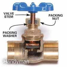 Replacing Outdoor Faucet Packing by Fixing A Water Shutoff Valve Leak Family Handyman
