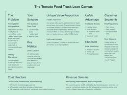 Food Truck Business Plan Template Coffee Truck Business Plan ... Dietian Resume New Writing A Food Truck Business Plan Free Excel Financial Projections Marketing Strategy Prezi Premium Templates Your Page Foodtruck Pro Tip When Writing Your Business Plan Think Template Runticoartelaniorg Exemple De Food Truck Gratuit Buy Paper Online For Useful Goodthingstaketime Black Box Plans List Of Startup Credit Cards With No Fresh Mobile Coffee Catering Company Beautiful